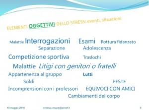 stress-slide