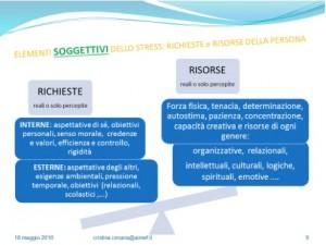 stress-slide2